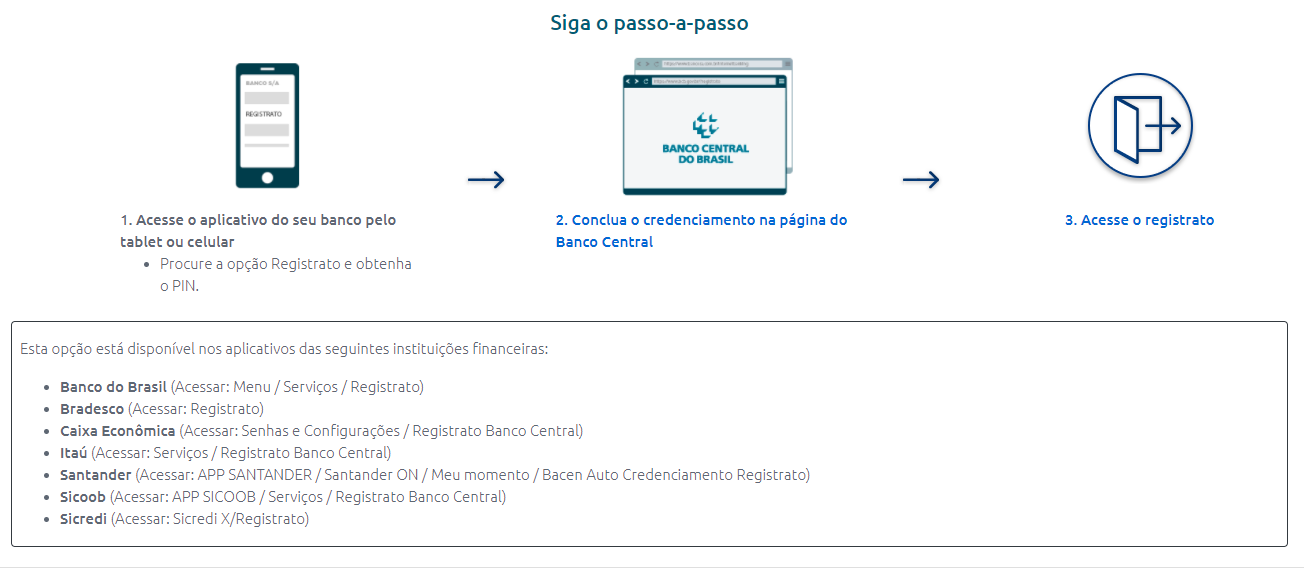 monitoramento de cpf banco central