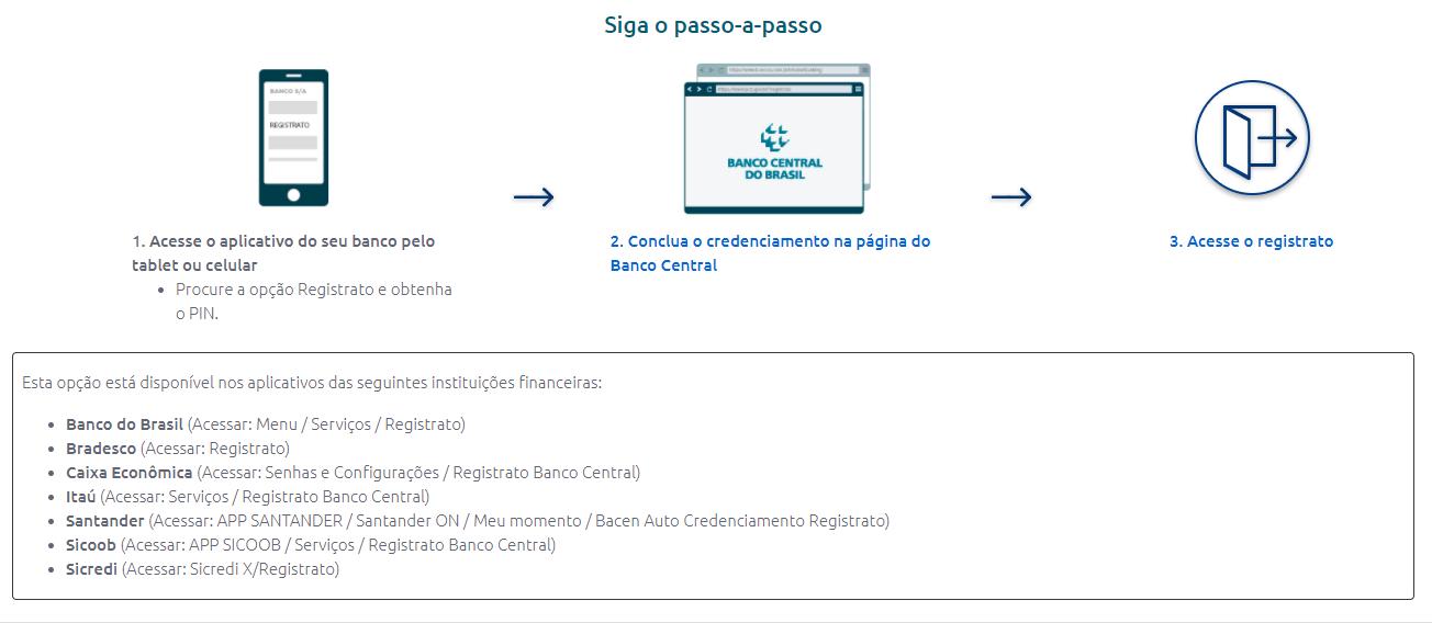 monitoramento de cpf banco central